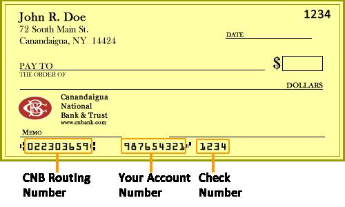 Aba Federal Bank Routing Numbers List Wwwpicsbudcom