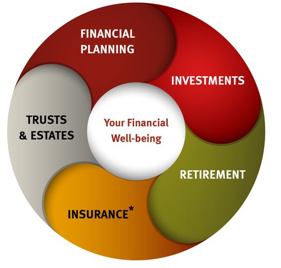 National Financial Services National Financial Services Hsa
